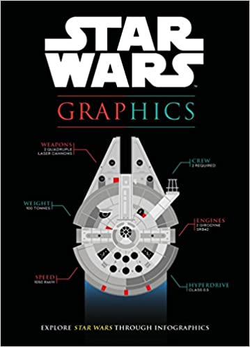 Star Wars Graphics