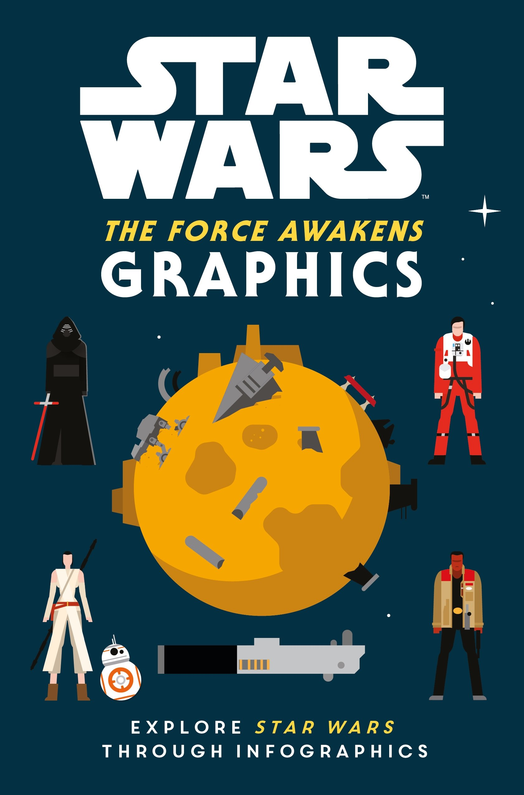 Star Wars: The Force Awakens Graphics
