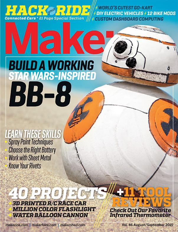 Make: Vol 46